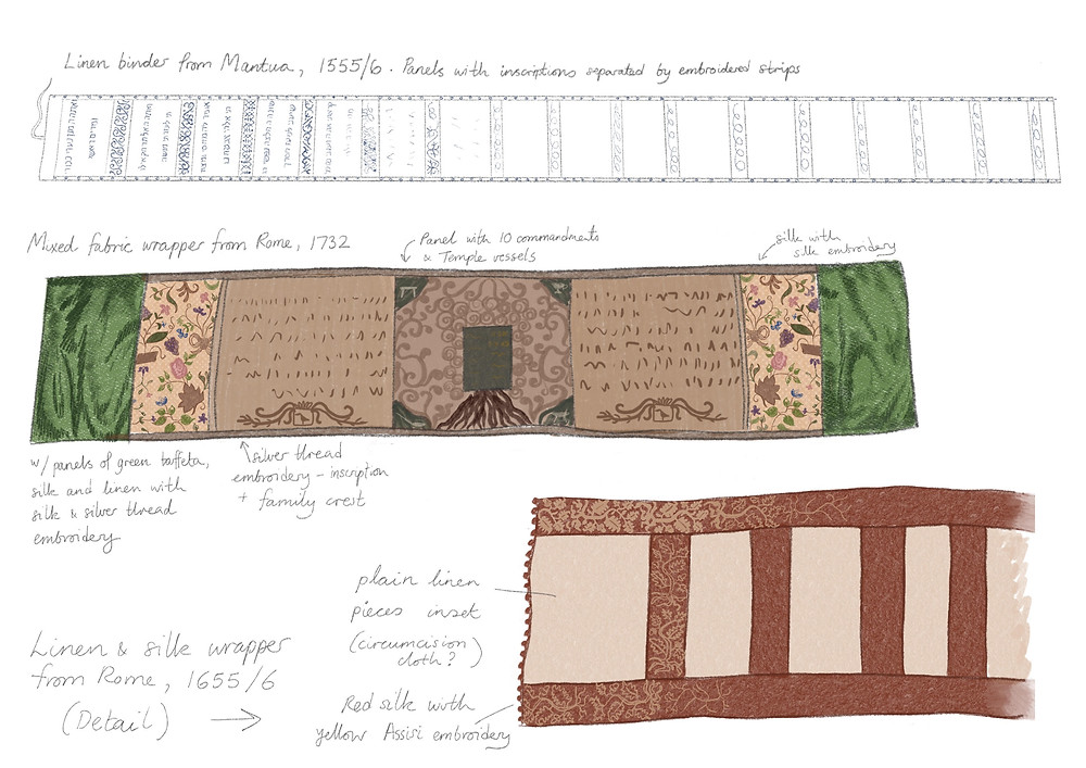 sketches of 3 binders - two made of linen pieces set with embroidered strips, and one made of assorted fabrics pieced together