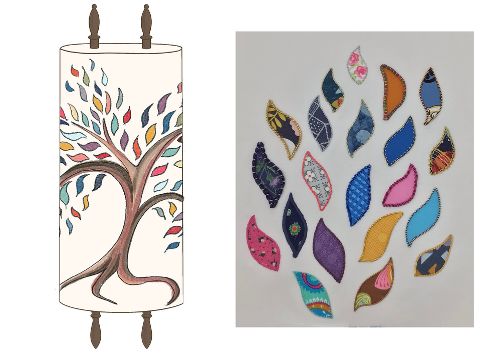On the left is a sketch of a Torah Mantle with a tree motif, each leaf made with different fabric. On the right is an appliqué sample of the design.