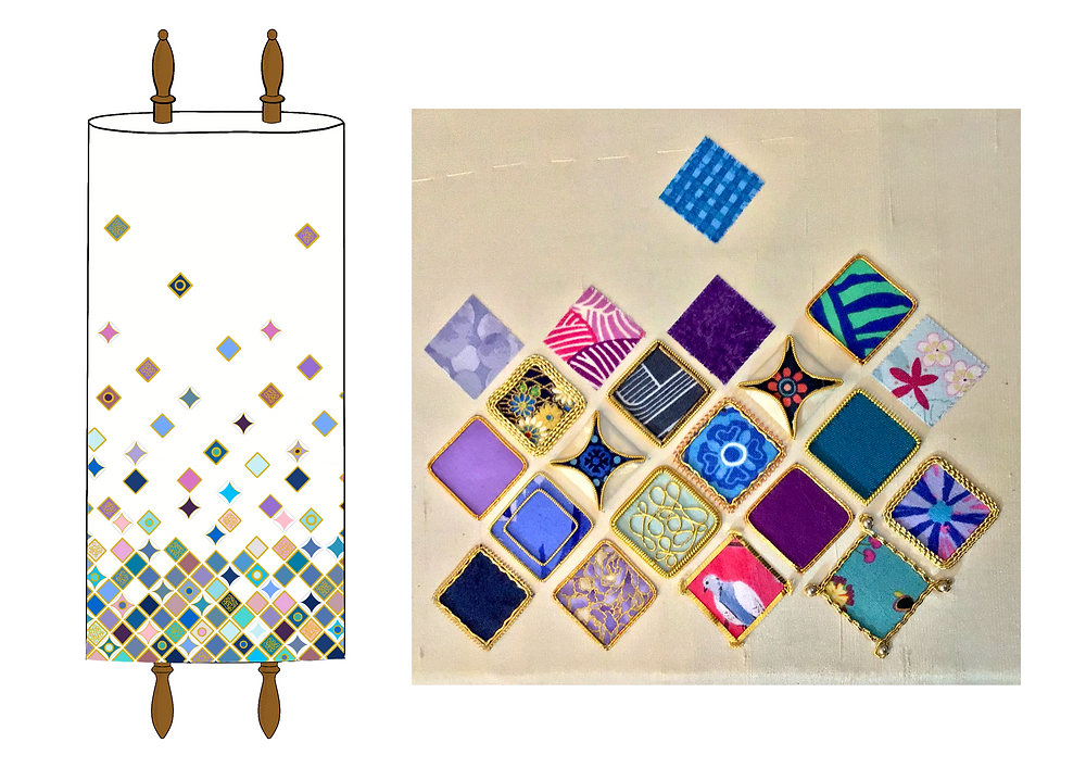 On the left is a sketch of a Torah Mantle with a falling jewel pattern. On the right is a sample of the design with appliqué and embroidery.