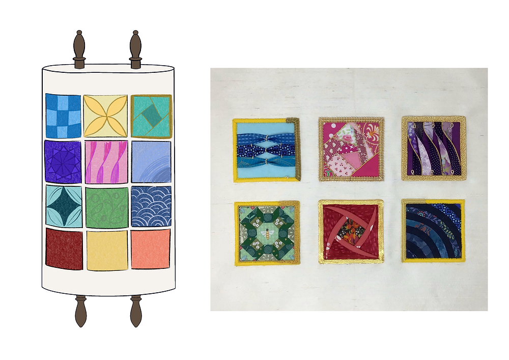 On the left is a sketch of a Torah Mantle with a grid of 12 squares laid out like the priestly breastplate. On the right is an embroidery sample of the design.