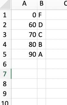 Excel Trick - Table & VLookup