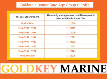 California Boater Card: When Will You Be Required to Have One?