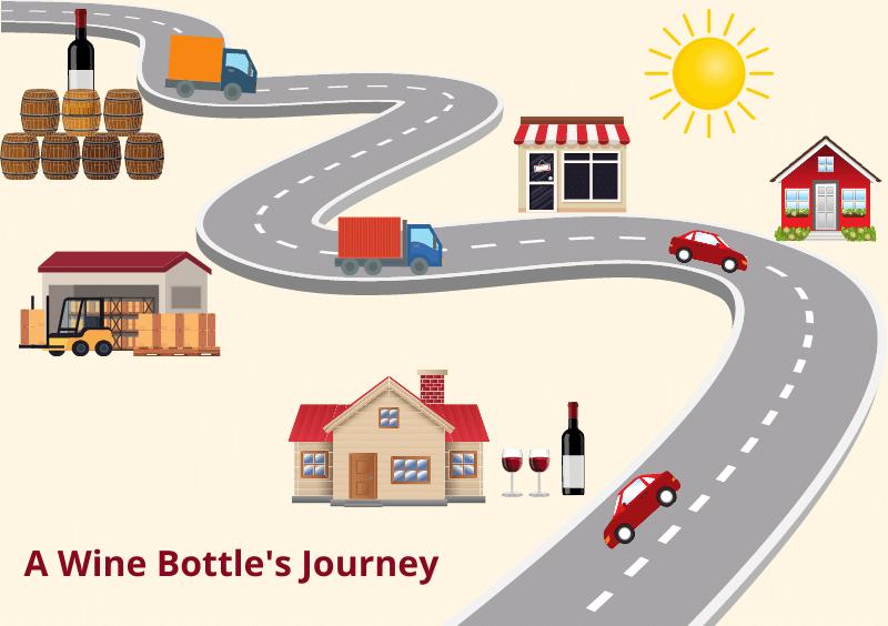 A Wine Bottle's Journey