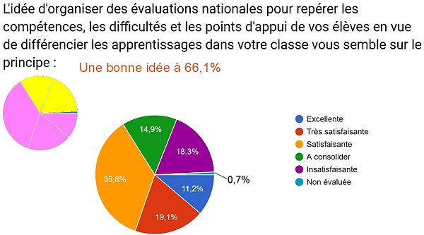 evaluations03.jpg