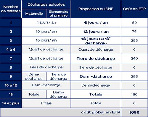 20-11-26 600 ETP repartition.png