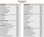 DSDEN66 liste_ecoles_2020_2021.66.png