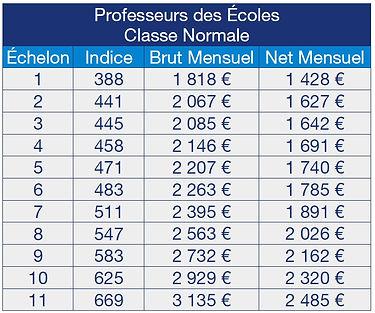 e9aec1e5a8d SNE - Syndicat National des Ecoles