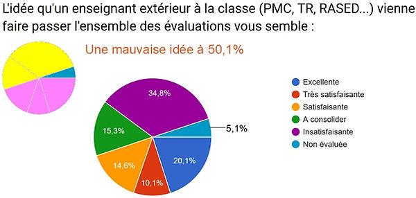 evaluations15.jpg