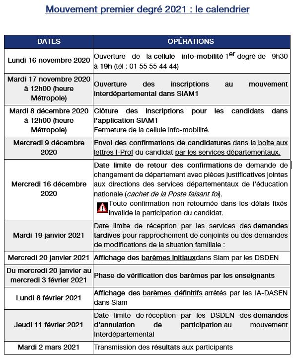 mutations calendrier.png