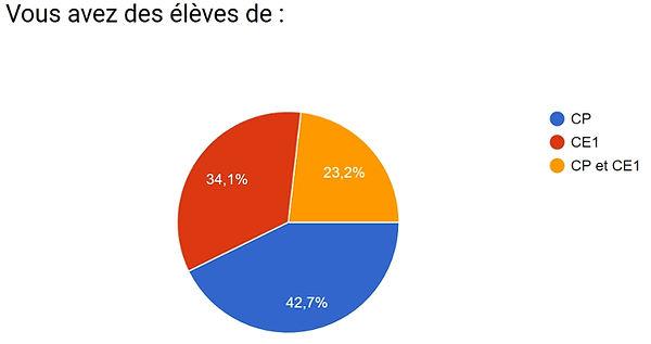 evaluations01.jpg