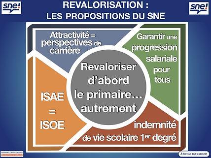 21-06-24 propositions SNE revalorisation