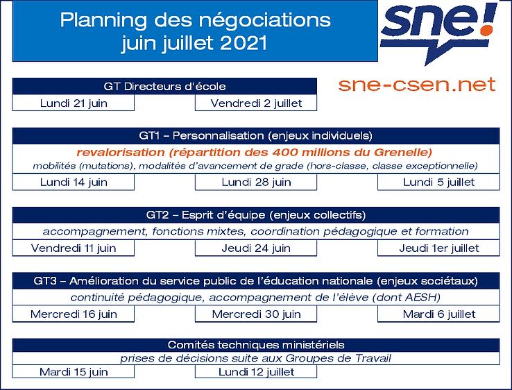 21-06-07 planning négociations.png