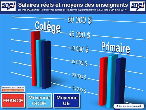 21-06-01 comparatif primaire college.jpg