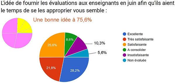 evaluations04.jpg