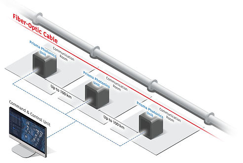 PrismaFlow - Solution Architecture