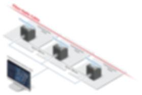PrismaCyber_SolutionArchitecture.jpg