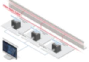 PrismaShield_SolutionArchitecture.jpg