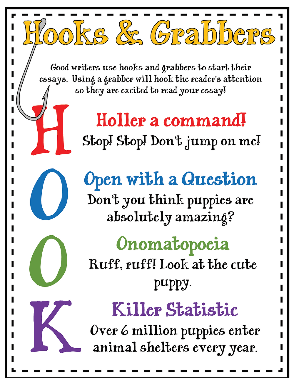 Hook Poster for helping students write hooks in essays