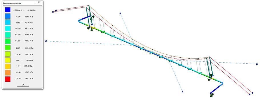ТОВ ІПП-Центр, 3D PipeMaster