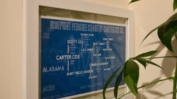 Blueprint Tree