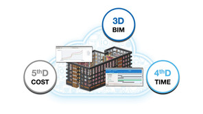 How MTWO 5D BIM benefits everyone in construction