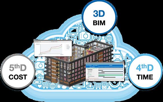 MTWO 5D BIM Construction Management.png