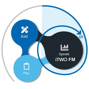 iTWO fm