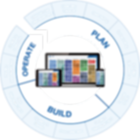 MTWO Construction Cloud for Plan, Build, Operate.png