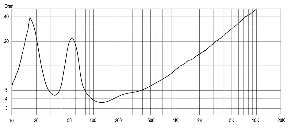 WS218S IMPEDANCE MAGNITUDE.png