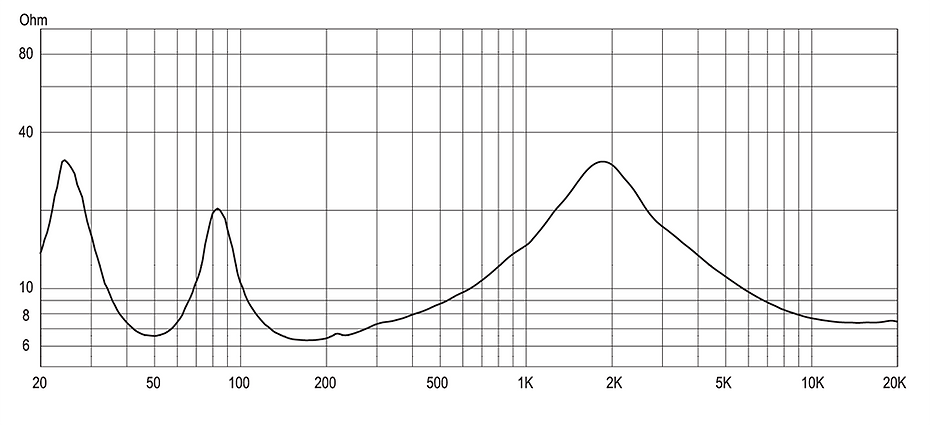 i15 IMPEDANCE MAGNITUDE.png