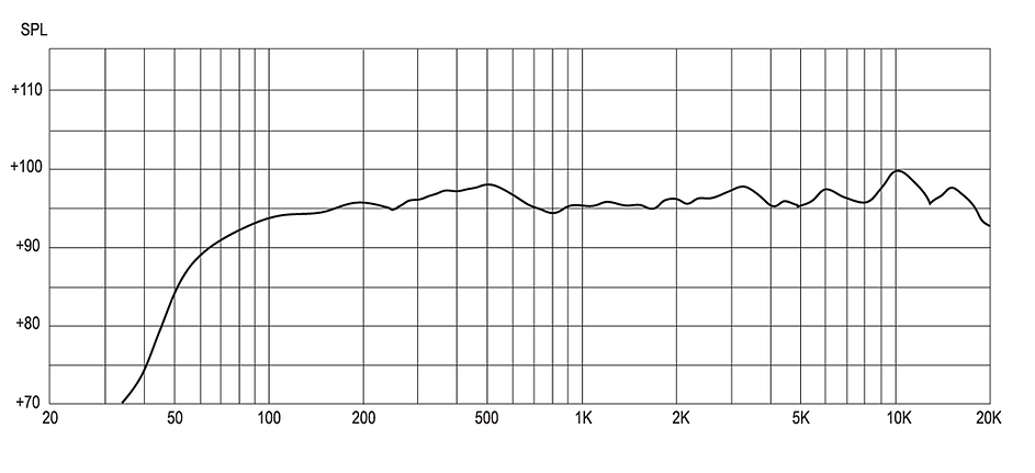 MCX12 FREQUENCY RESPONSE.png