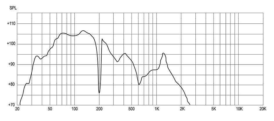 HL118S-LTR FREQUENCY RESPONSE.png