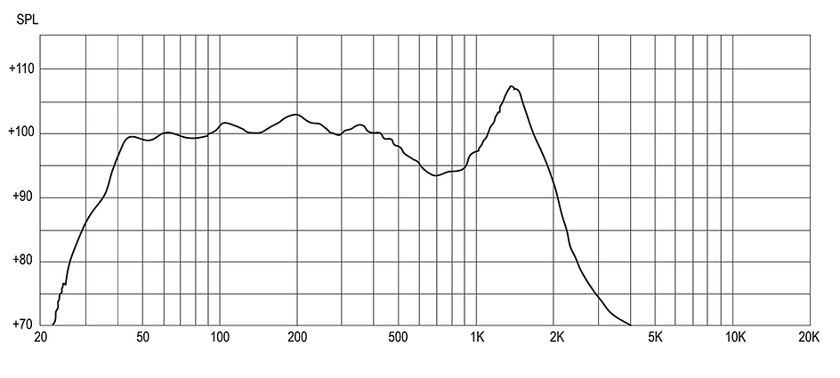 WS218S FREQUENCY RESPONSE.png