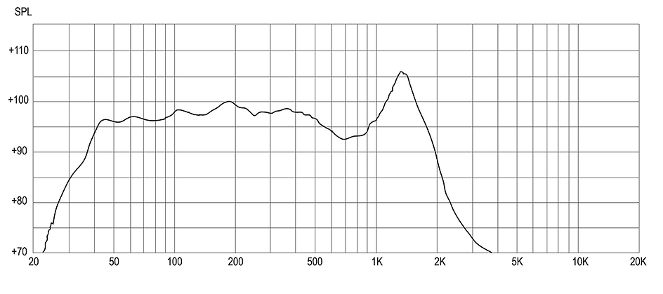 WS118S FREQUENCY RESPONSE.png