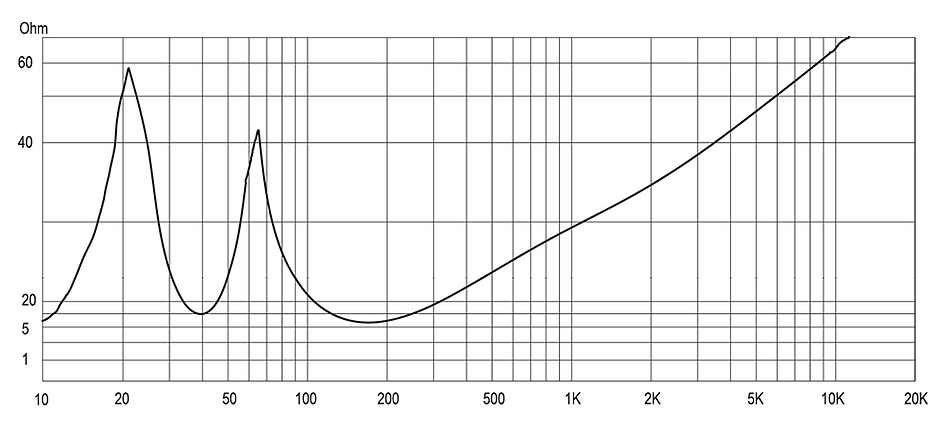WS115S IMPEDANCE MAGNITUDE.png