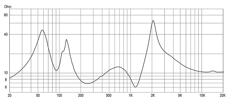 MCX12 IMPEDANCE MAGNITUDE.png