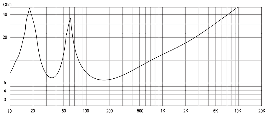 WS118S IMPEDANCE MAGNITUDE.png