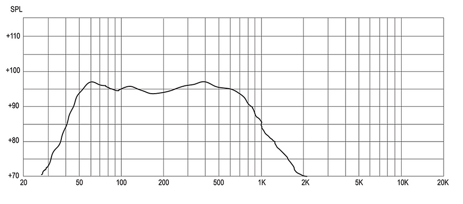 WS115S FREQUENCY RESPONSE.png