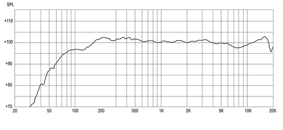 i15 FREQUENCY RESPONSE.png