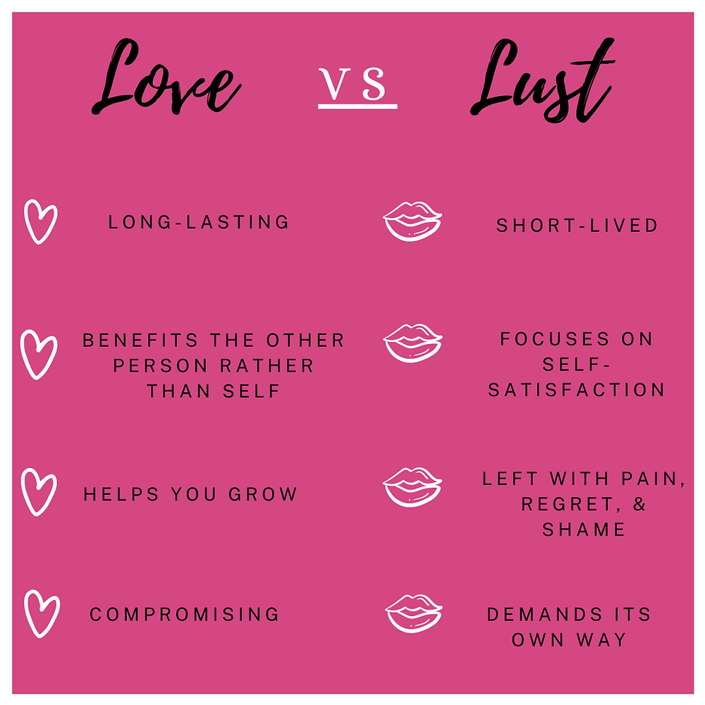This or is lust love Is It