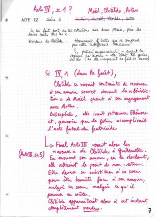 Manuscrit d'ELLÉNORE d'Olivier Dhénin
