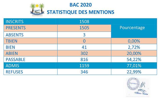 statistique des mentions 2020.jpg