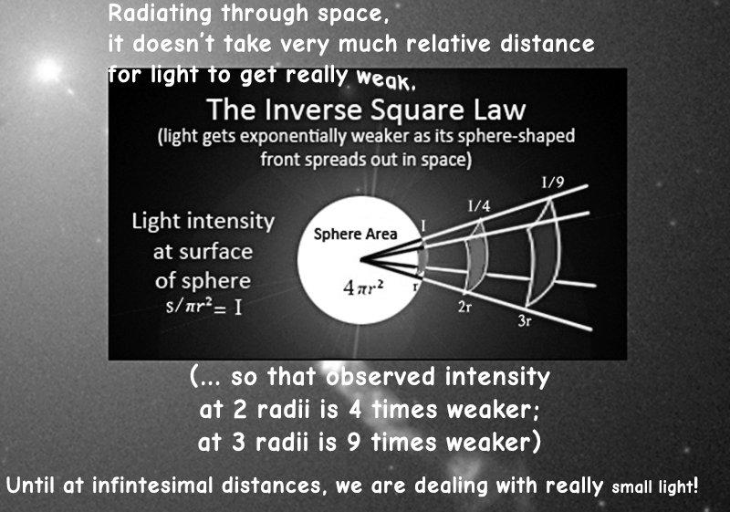 inverse-square-lawBW.jpg