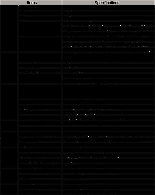 200109-SDU770N-Spec.png