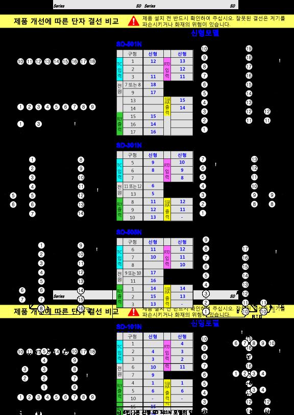 170301-SD-N-단자결선비교-WK.png