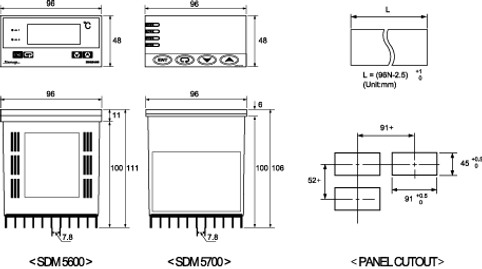 SDM-5600-5700-PCS.png