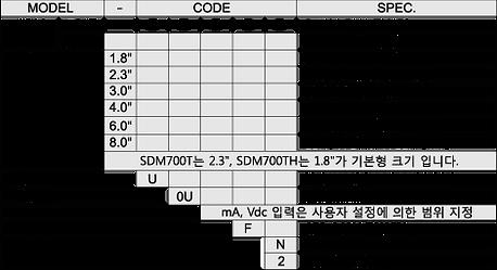 SDM700-HTO.png