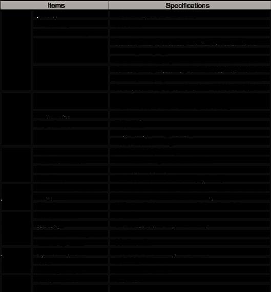 SDM-5600-5700-spec.png