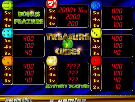 Treasure Cubes E-Gaming dice slot - LuckyGames Casino