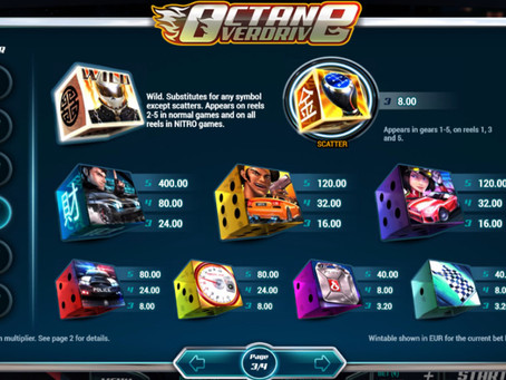 Octane Over Drive Dice & Slot Game - Casino LuckyGames